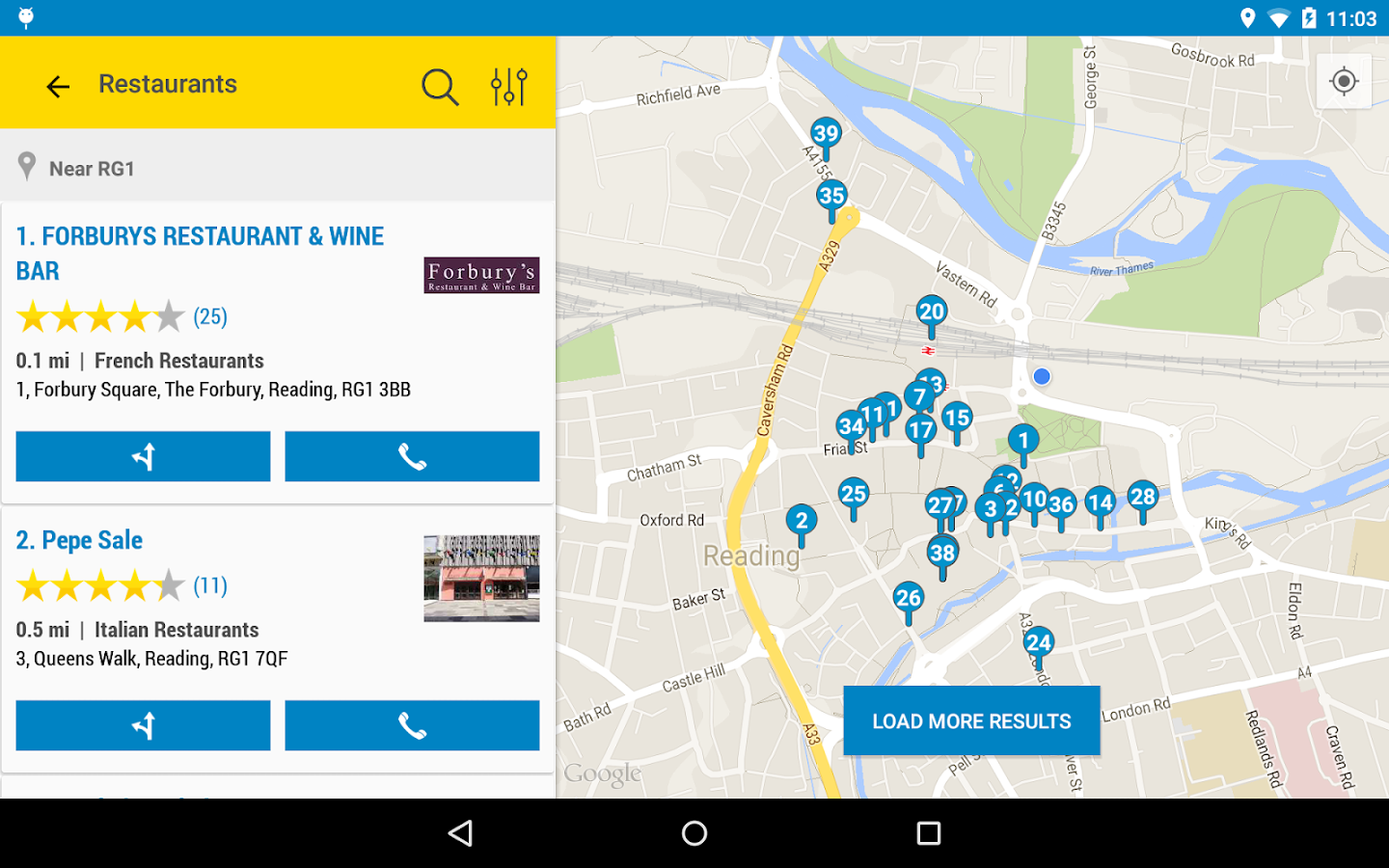Do people really use their computer comparably to the yellow pages for local business and service searches?