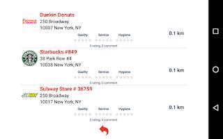 Screenshot of Junk Food Emergency