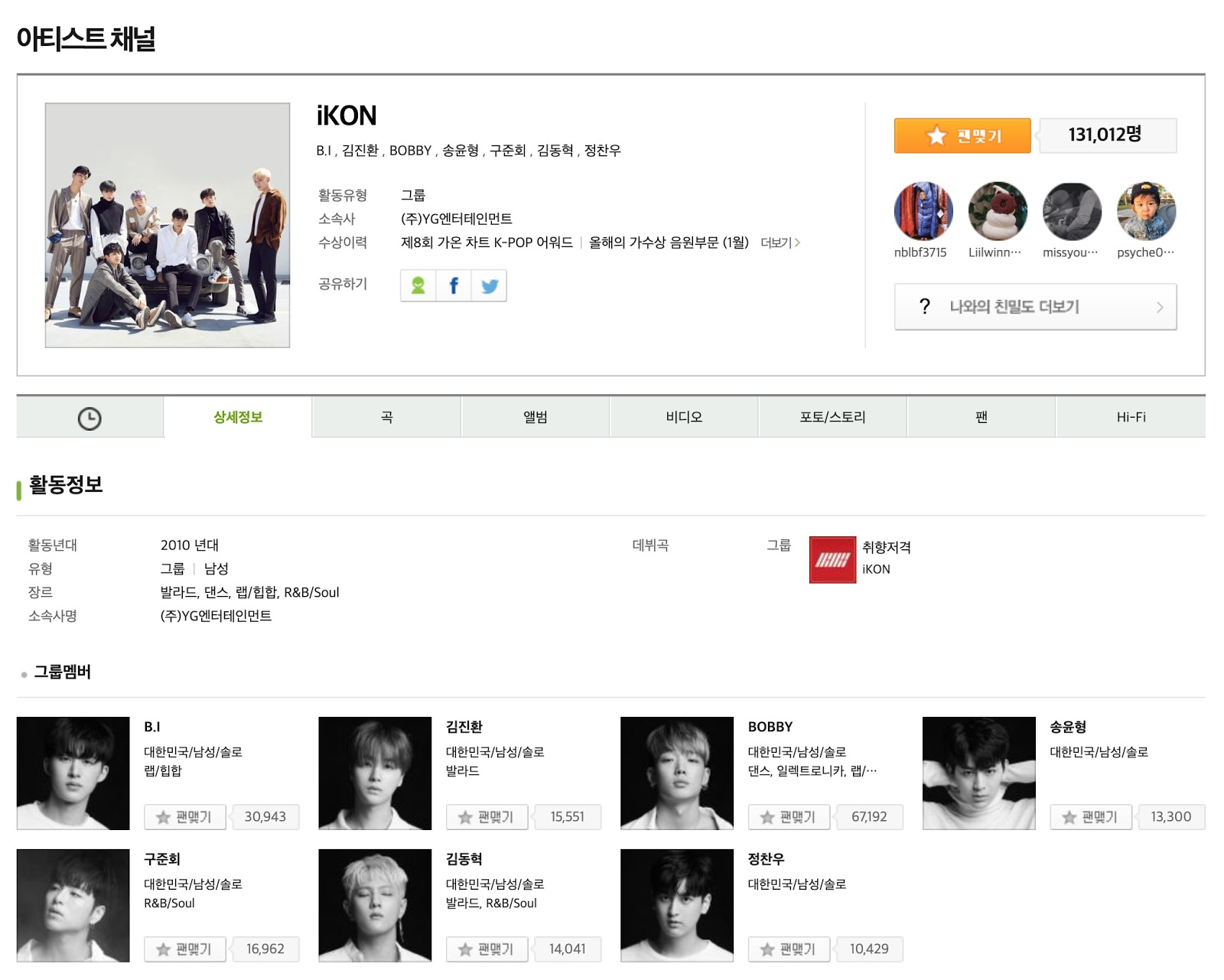 melon ikon bi profile
