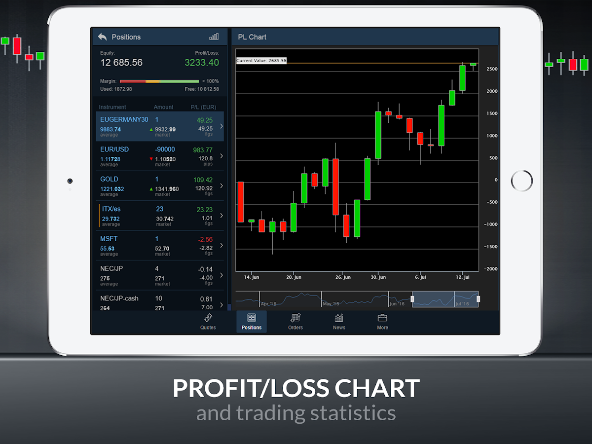 Best forex cfd broker