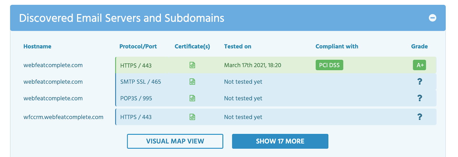 Discovered email servers and subdomains with their corresponding security certificates.