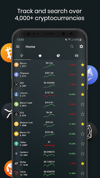 cryptocurrency market alerts