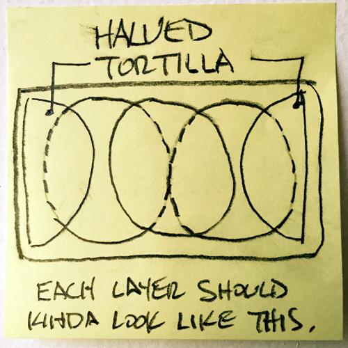 Enchilada Lasagna Recipe