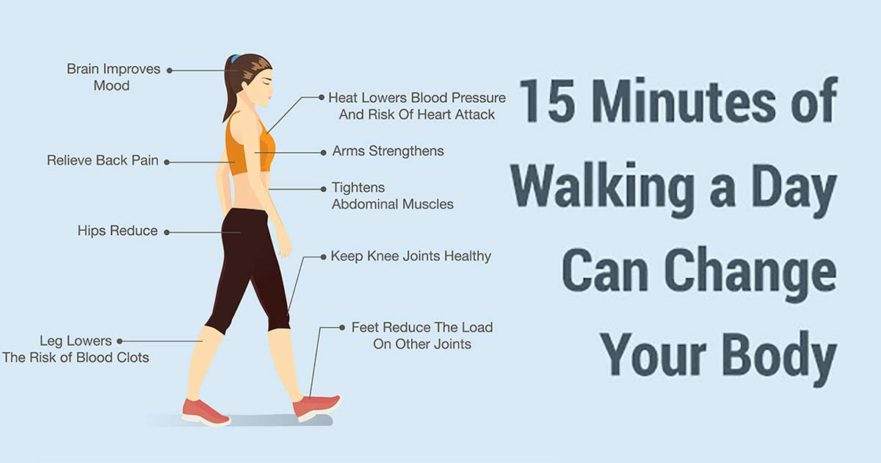 How 15 Minutes Of Walking Per Day Can Change Your Body by Aubrey