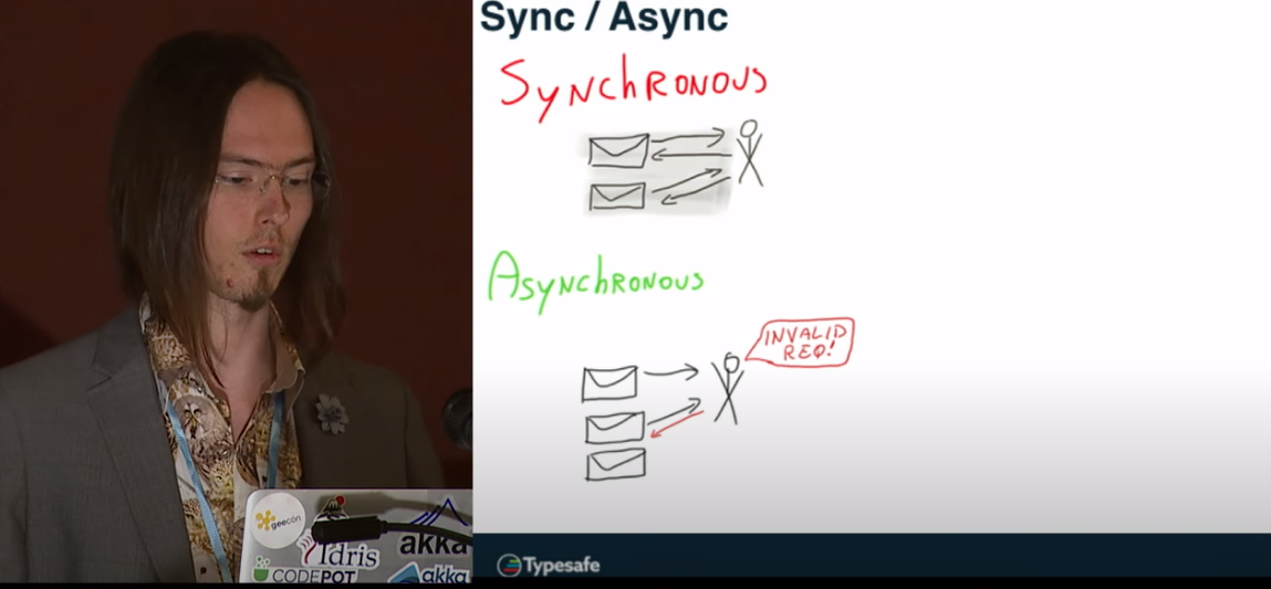 The need for Async, scala conference