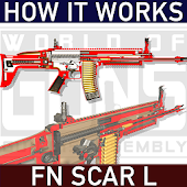 How it Works: FN SCAR assault rifle