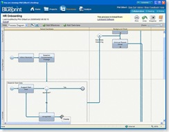 blueprint subprocess