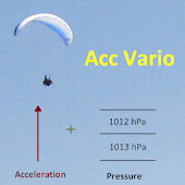Acceleration aided Variometer