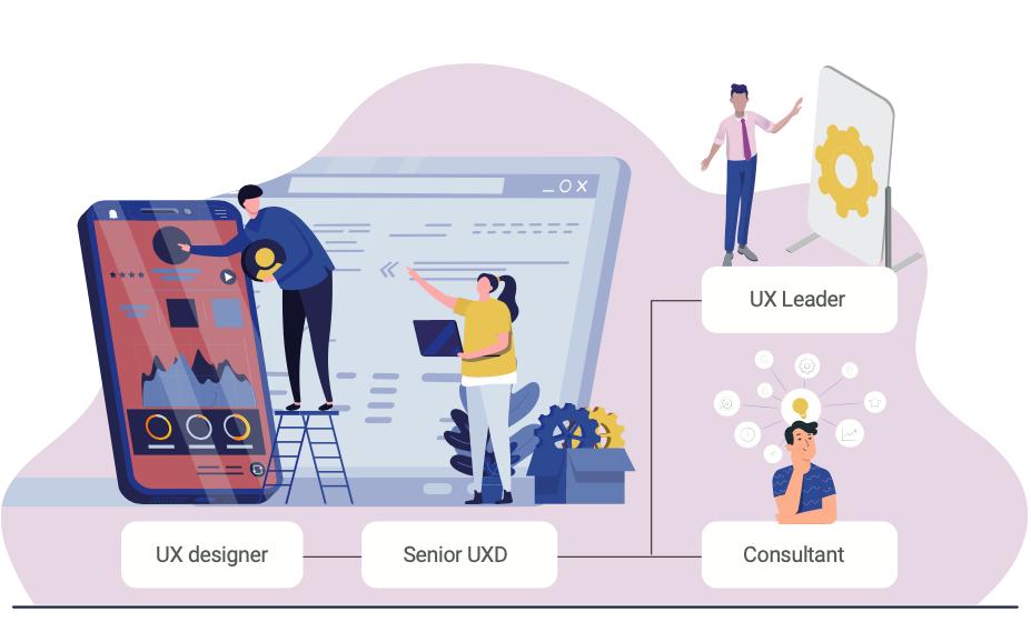 Are UX Designers in Demand
