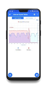 Internet Speed Meter - Test 2.0.1 (Premium)