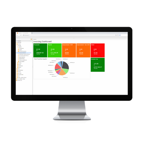 How Dashboards Can Benefit Your Business