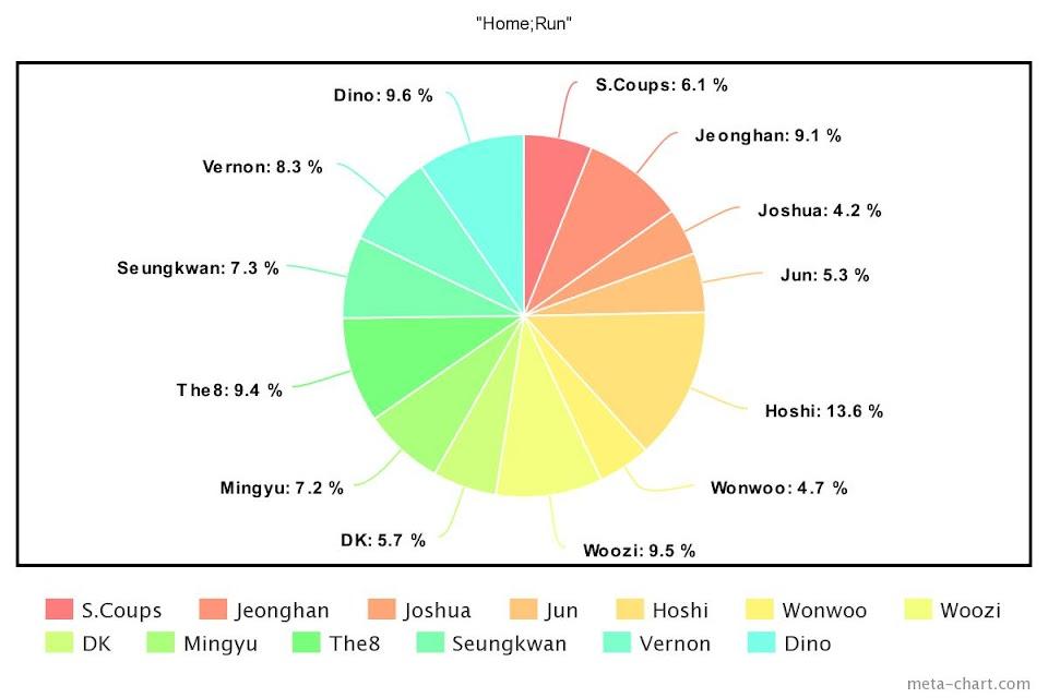 meta-chart - 2020-11-18T150352.068