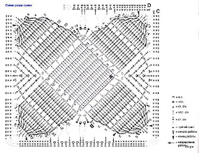 Photo: схема формы с квадратным дном