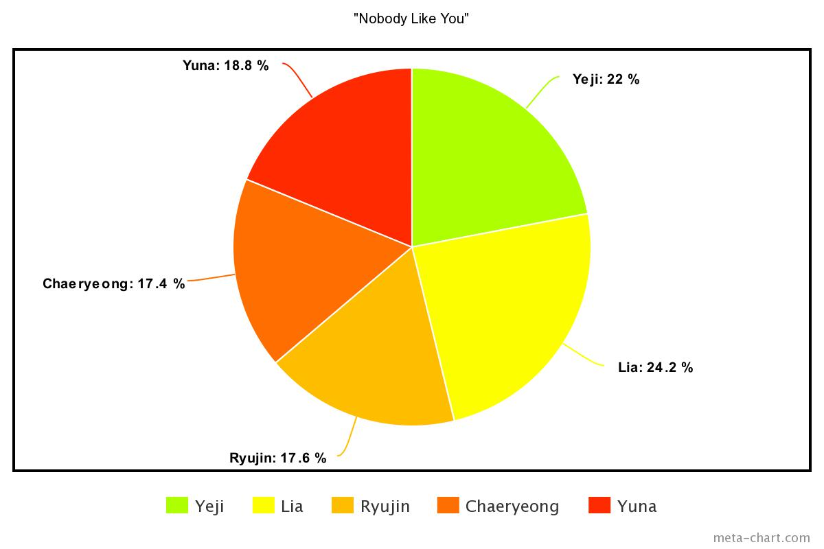 meta-chart - 2021-03-10T003543.432