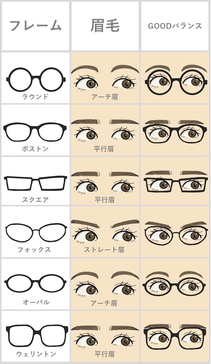 ポイント2:アイブロウメイクで変身!メガネのフレームに合わせて眉毛の形を変える!