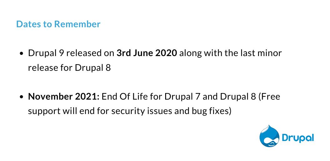 Drupal release timeline