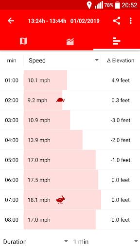 Cycling - Bike Tracker screenshot 4