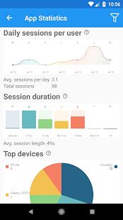App Revenue Statistics - náhled