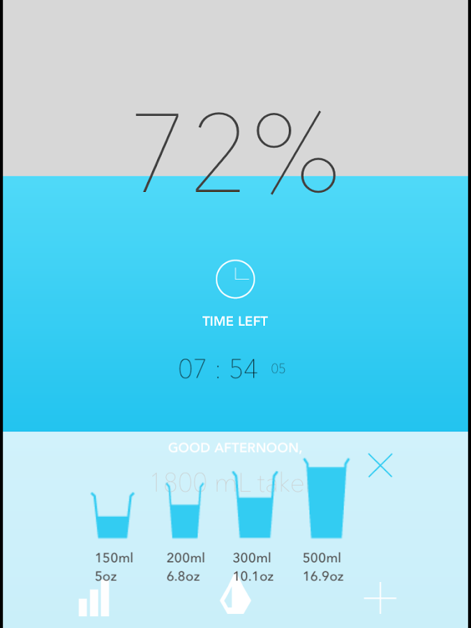 Water Daily: Drink Reminder- screenshot