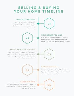 Home Selling-Buying - Vertical Timeline item