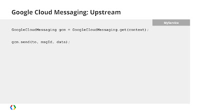 Photo: The client-side use of the upstreaming API is simple. Get a Google Cloud Messaging client and call send -- specifying either a ProjectID to transmit a message to your server, or a NotificationID to transmit messages to your app running on other devices.