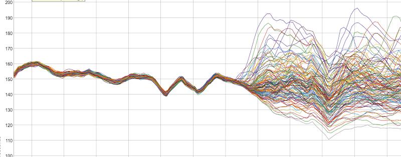 fraying graph