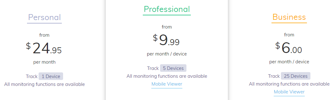 Hoverwatch pricing