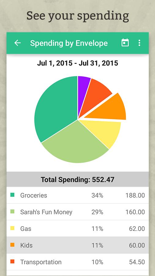 Goodbudget: Budget & Finance screenshot #2