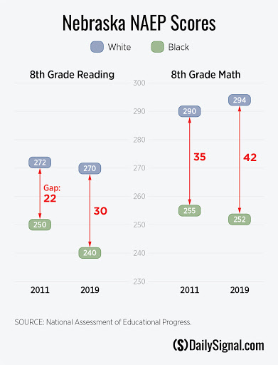 Nebraska's Education Choice Opportunity