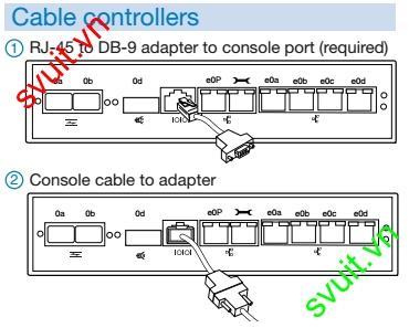 Install and configure SAN NetApp 2040 (1)
