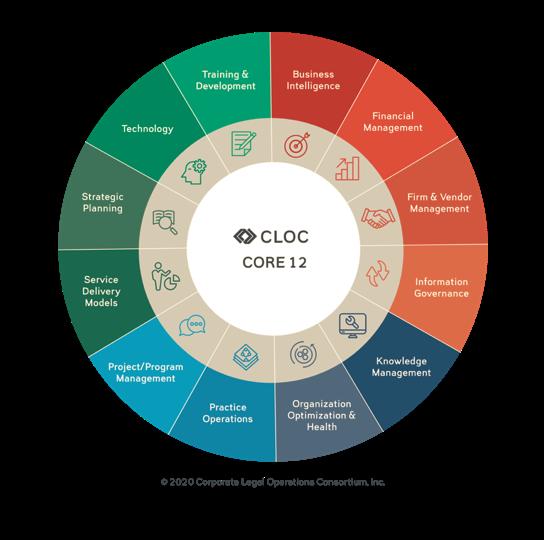 C:\Users\Usuario\Desktop\the CLOC core 12.png