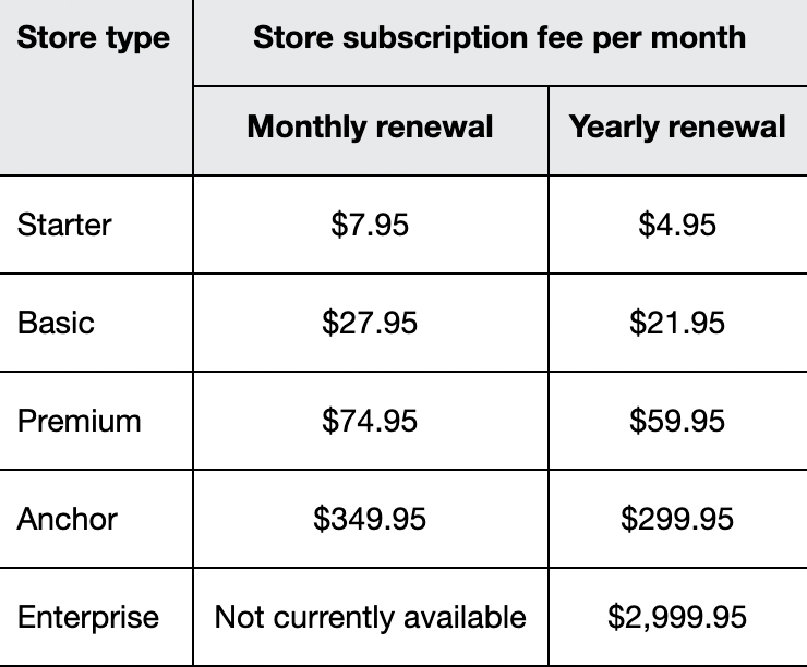 eBay store subscriptions
