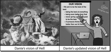 work_dantes-vision-of-hell-powerpoint