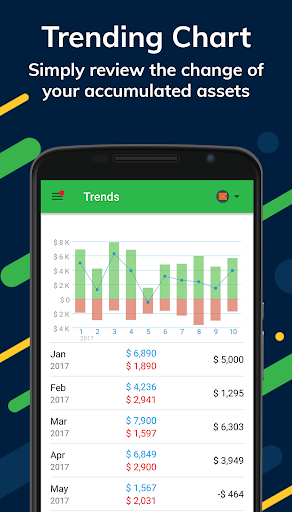 Money Lover: Expense Tracker & Budget Planner 3.8.52.2018121609 screenshots 5