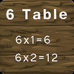 Learn 6 Multiplication Table