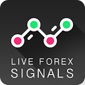 Live Forex Signals - BUY/SELL Forex