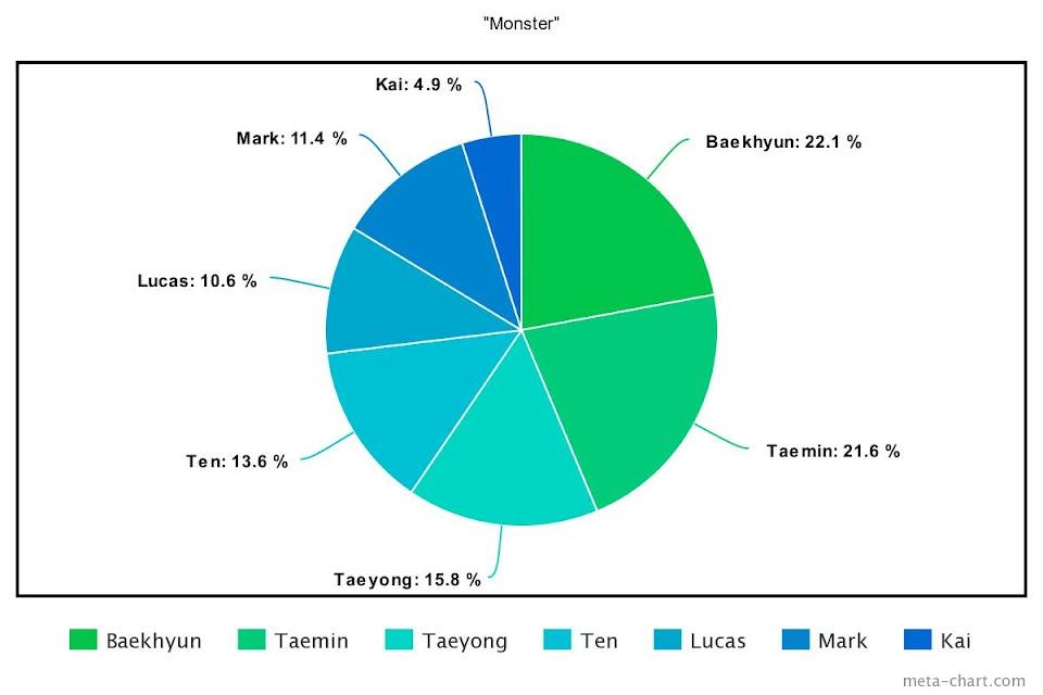 meta-chart (93)