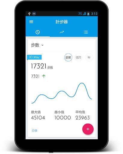 玩免費健康APP 下載計步器及步行計算器 app不用錢 硬是要APP