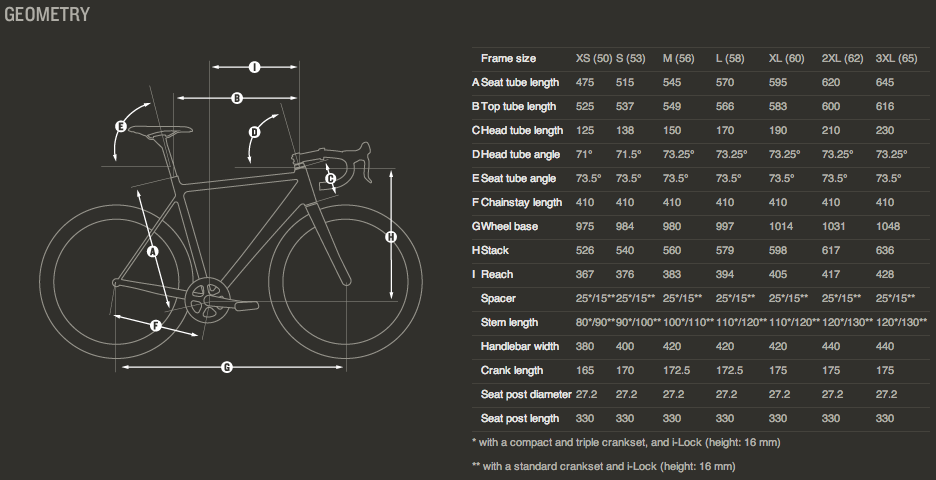 Tire Hight Chart >> What I Didn't Know (and wish I did) About Buying a Bike Online