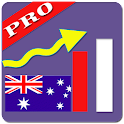 ASX Stock Screener Pro icon