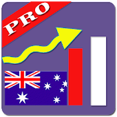 ASX Stock Screener Pro