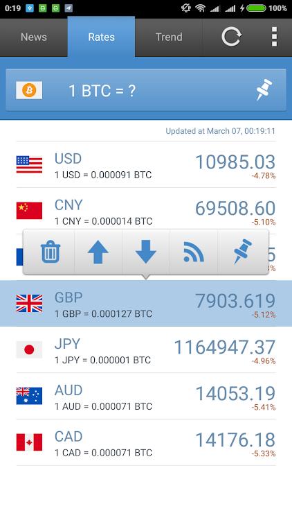 Euro (EUR) e Sterlina inglese (GBP) calcolatore di conversione di tasso di cambio di valuta