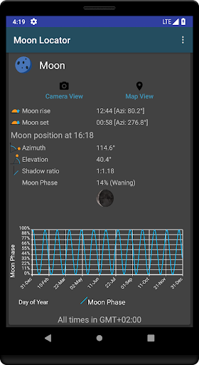 Moon Locator for PC