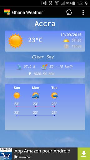 Ghana Weather