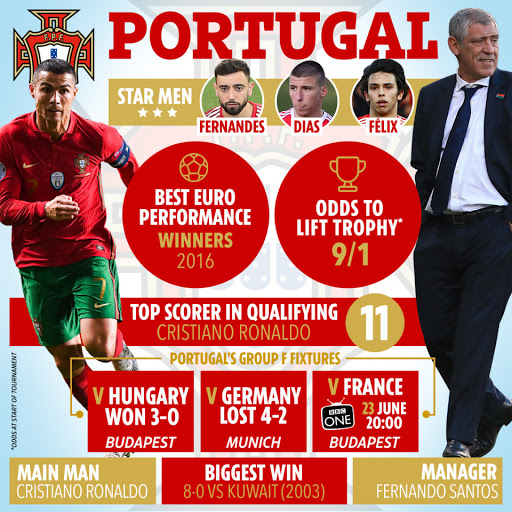 Watch Cristiano Ronaldo take camera off photographer and joke he's better snapper after taking pic of Portugal star Pepe