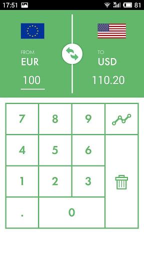 免費下載旅遊APP|ConvertMe app開箱文|APP開箱王