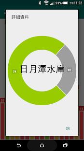 台灣環境通 - 輻射、水庫、空氣品質、紫外線 Screenshot
