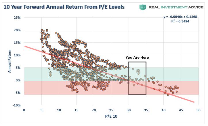 本益比多少合理:當你買股票時的本益比會影響到你最好報酬率的高低,與勝率