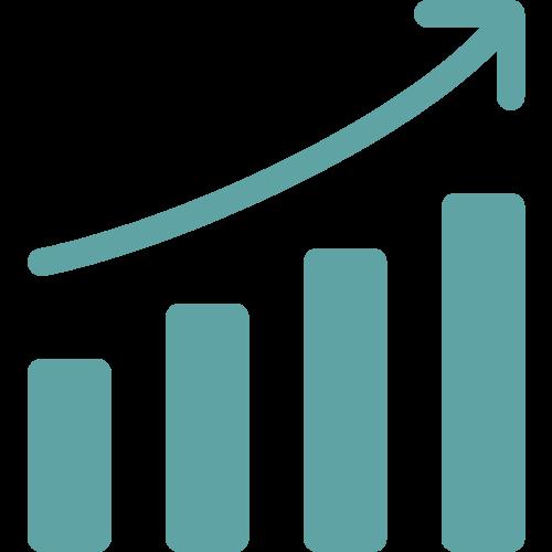 Olala Homes - Maximized revenue