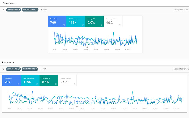 Google Search Console Full Width